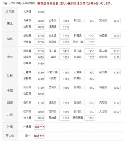 TF-001(1パック)の送料一覧があります。