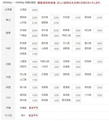 TF-400(1パック)の送料一覧表があります。