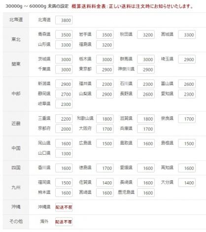 TM-100(メッシュ100×50)1台の送料一覧表があります。