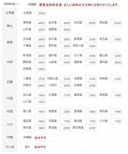 TM-050(メッシュ50×50)1台の送料一覧表があります。